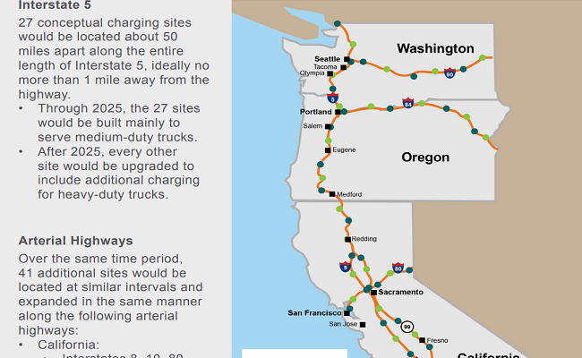 West Coast Clean Transit Corridor Initiative Study