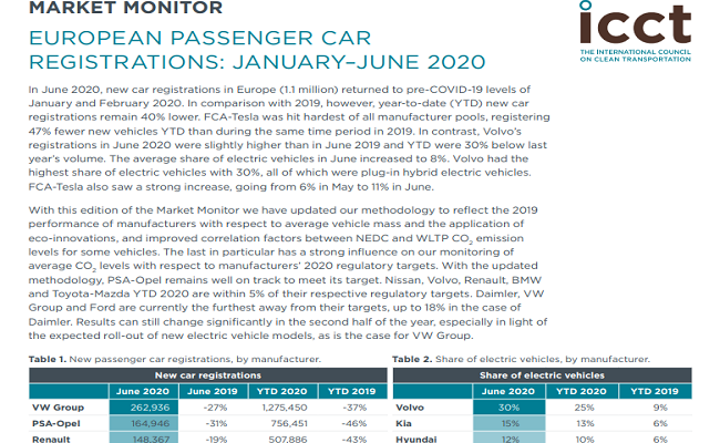 Market monitor: European passenger car registrations, January–June 2020