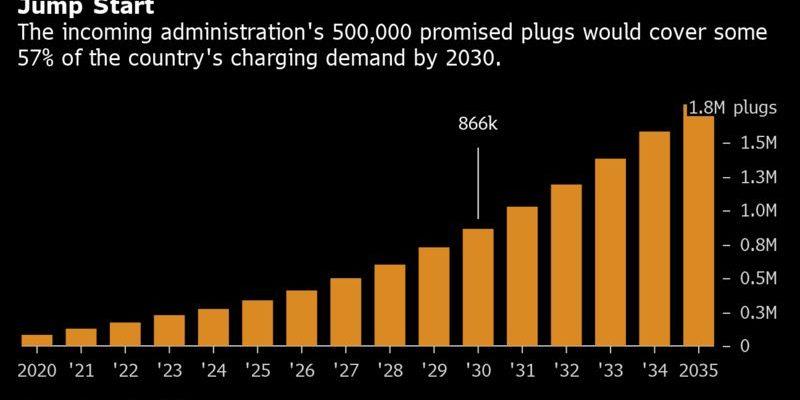 Eyes Turn to Washington in 2021 (Finally)